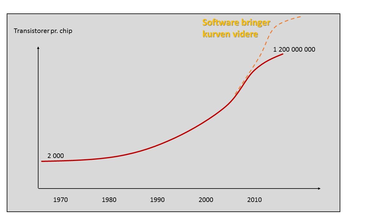 loven om innovasjon norge